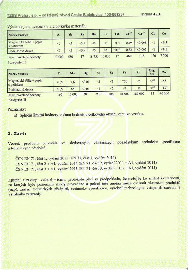 Certifikát ZÚS pre hlavolamy Cuts - bezpečný hračka | Cuts-hlavolam.sk